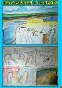 Историята в езерото
